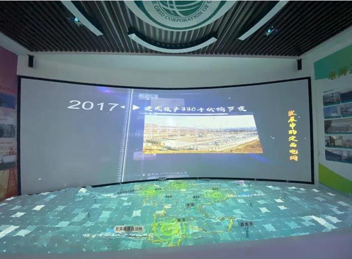 展示厅3D融合投影系统
