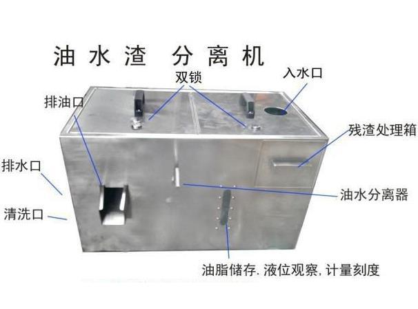 油水分离器厂家简述选择餐饮油水分离器安装位置的方法