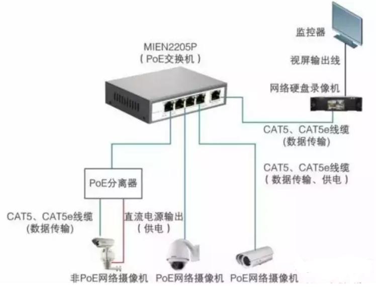 沈阳无线网桥安装