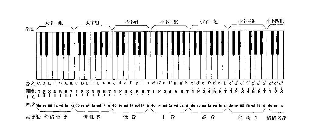 昆明成人钢琴培训机构