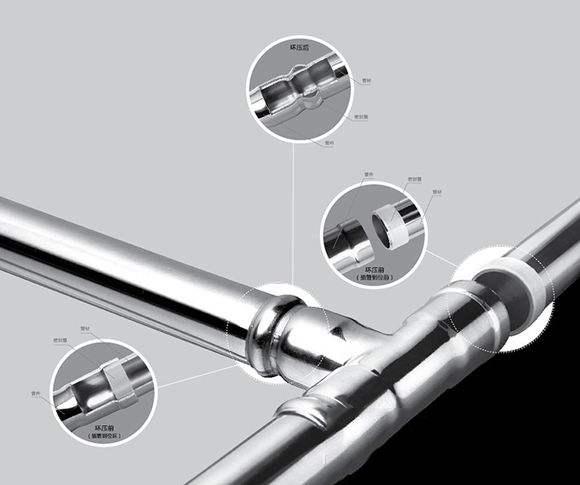304薄壁不锈钢给水管 饮用水管