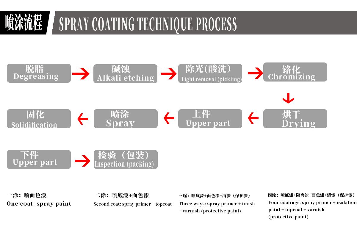 贵阳氟碳铝单板