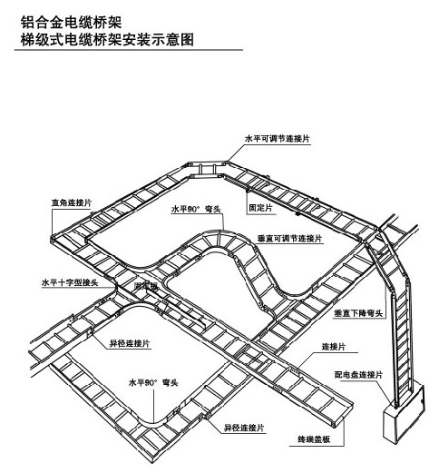 貴州梯級式電纜橋架