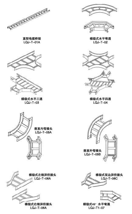 貴州梯級式電纜橋架配件