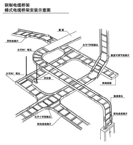 贵阳钢制梯式电缆桥架