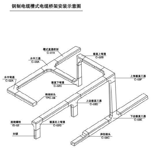 贵阳钢制槽式电缆桥架