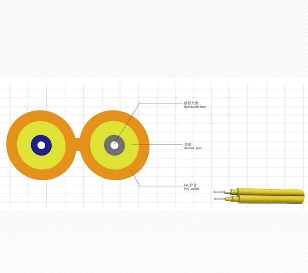苹果万博下载双芯8字型光缆