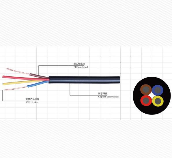 苹果万博下载RVV铜芯护套软电线