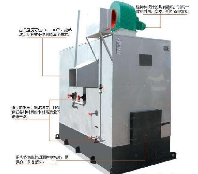 贵州低温热风炉