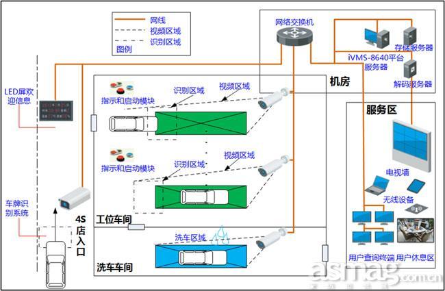 贵阳4S店监控设备安装