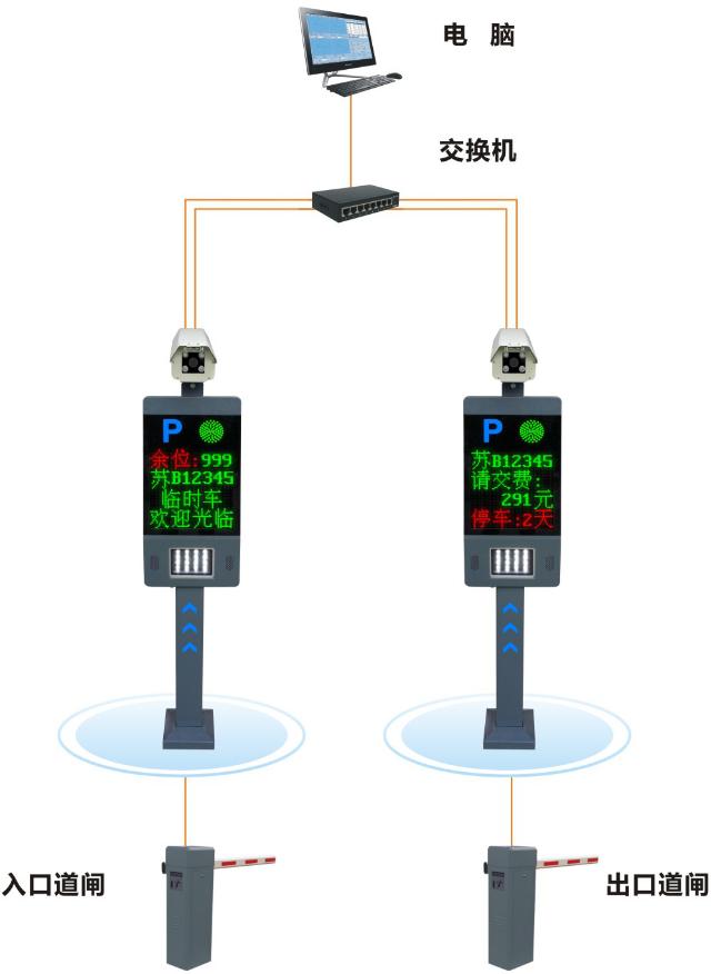 贵州脱机型车牌识别系统
