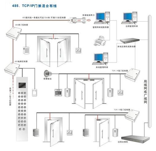 贵州门禁系统公司