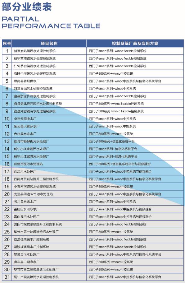 水处理系统就找贵州远诚自控科技有限公司