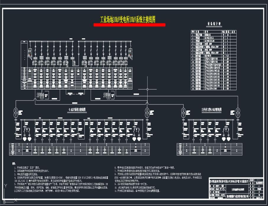 贵州配电系统