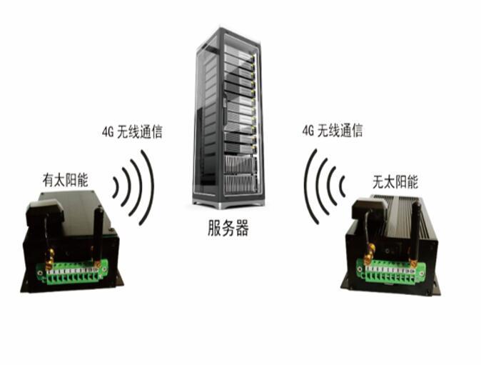 信号同步控制器厂