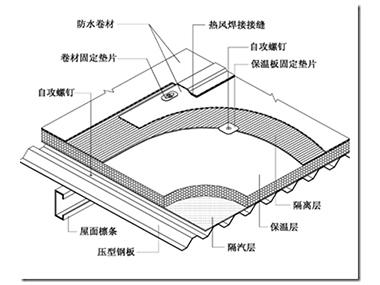贵州贵阳铝镁锰板价格