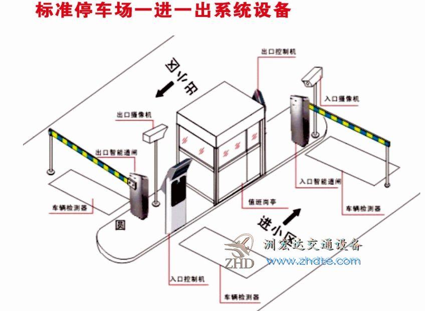 和记怡情h88 标准停车场系统
