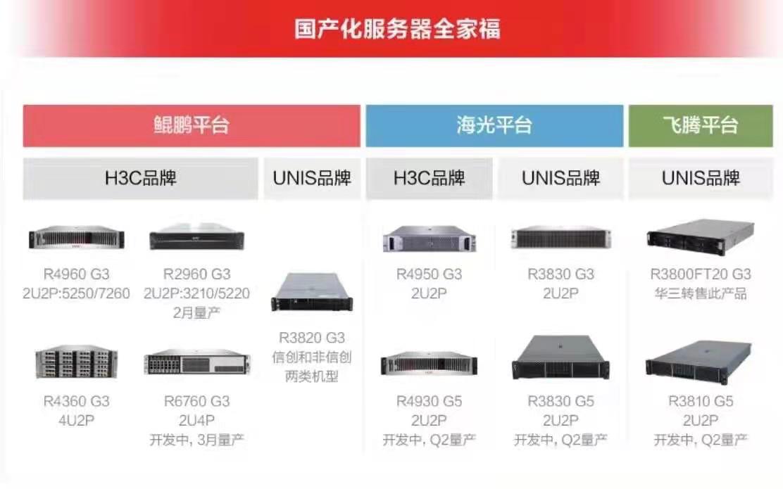 上海华三服务器