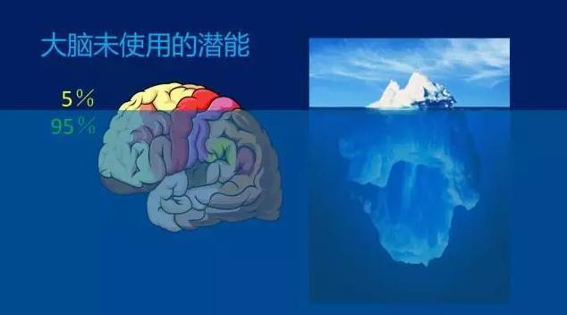福州好记忆学校解析进行记忆力训练培训的目的是什么?