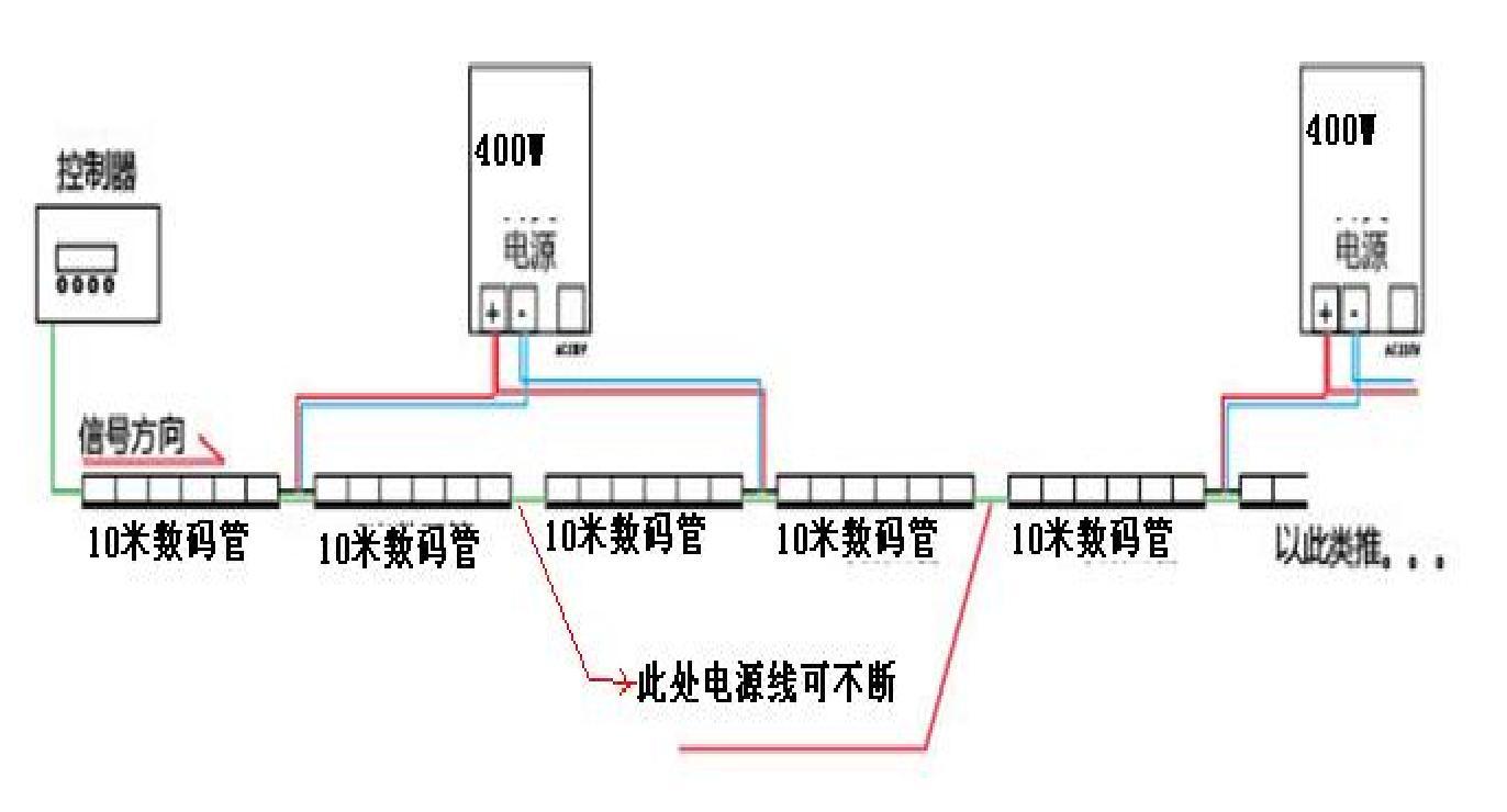 山东新型单链接线外控led数码管接线方法