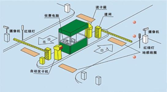 云南智能停车场管理系统