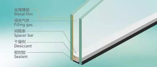 �d安盟中空玻璃的使用是�T窗�能新��� 玻璃加工�S