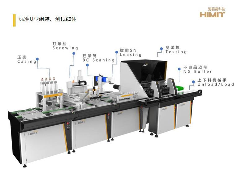 标准U型组装、测试线体