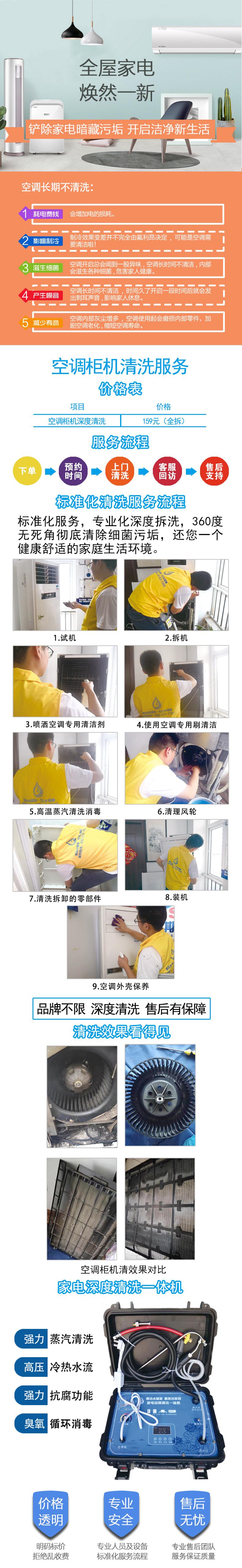 柜式空调清洗流程