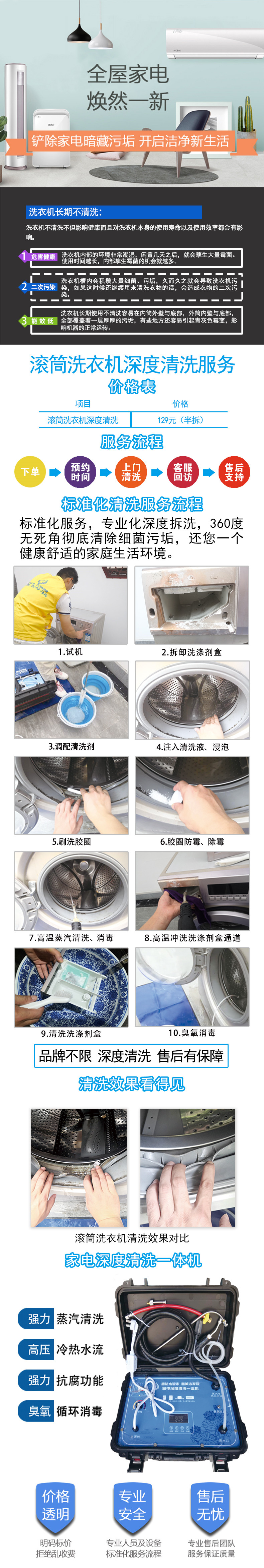 家电清洗服务流程