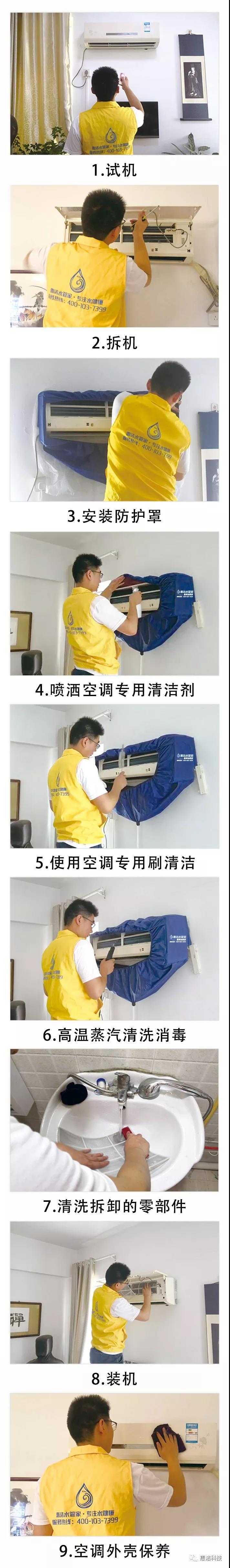 空调深度清洗流程