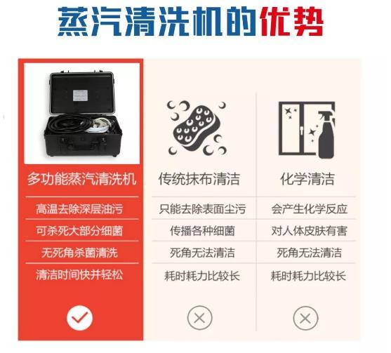 蒸汽清洗机的优势