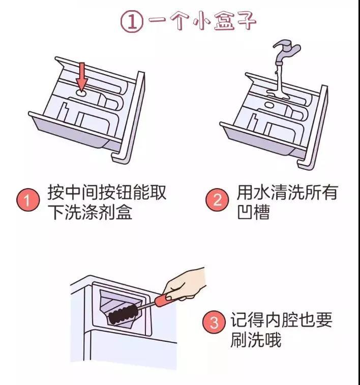 惠美洁洗衣机清洗加盟