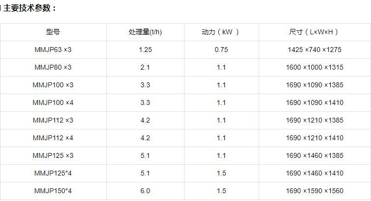 白米分级筛参数表