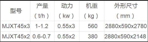 大米长度精选机参数