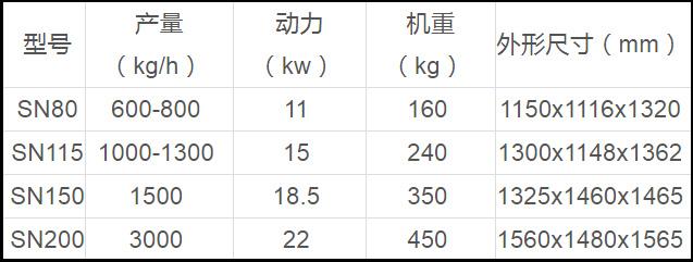 喷风型碾米机参数