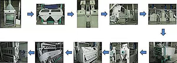 河南大米加工机器厂家