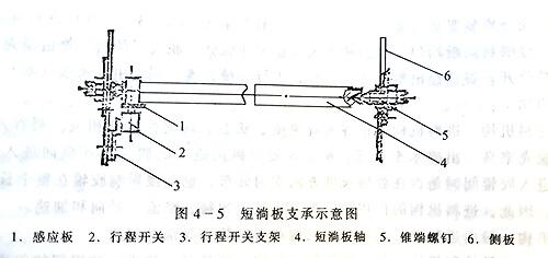 胶辊砻谷机结构图