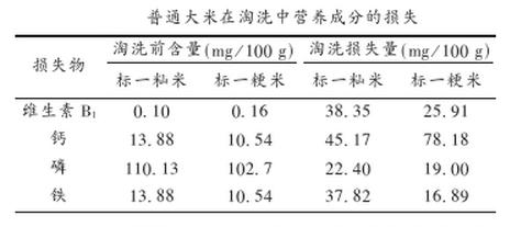 普通大米营养流失