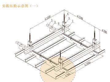 F系列条板