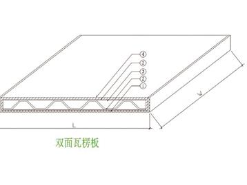 瓦楞板系统