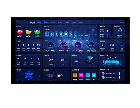 AIoT智能物联网管控平台