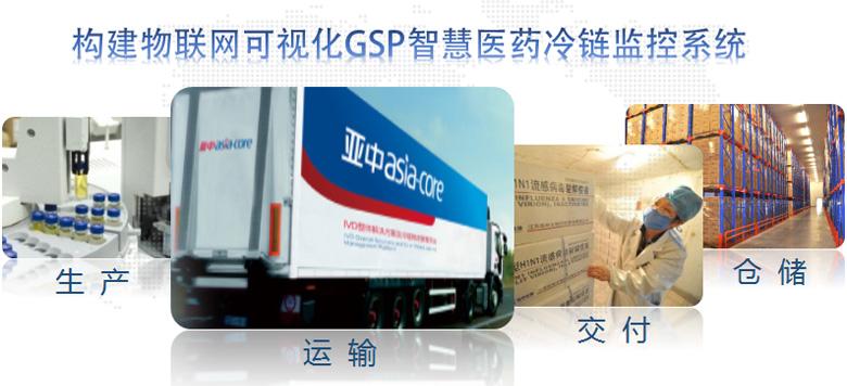华旗GSP冷链温湿度监控平台