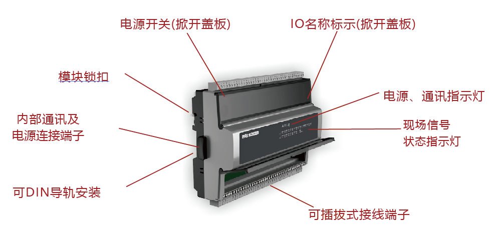 XC_DDC系列 DDC控制器