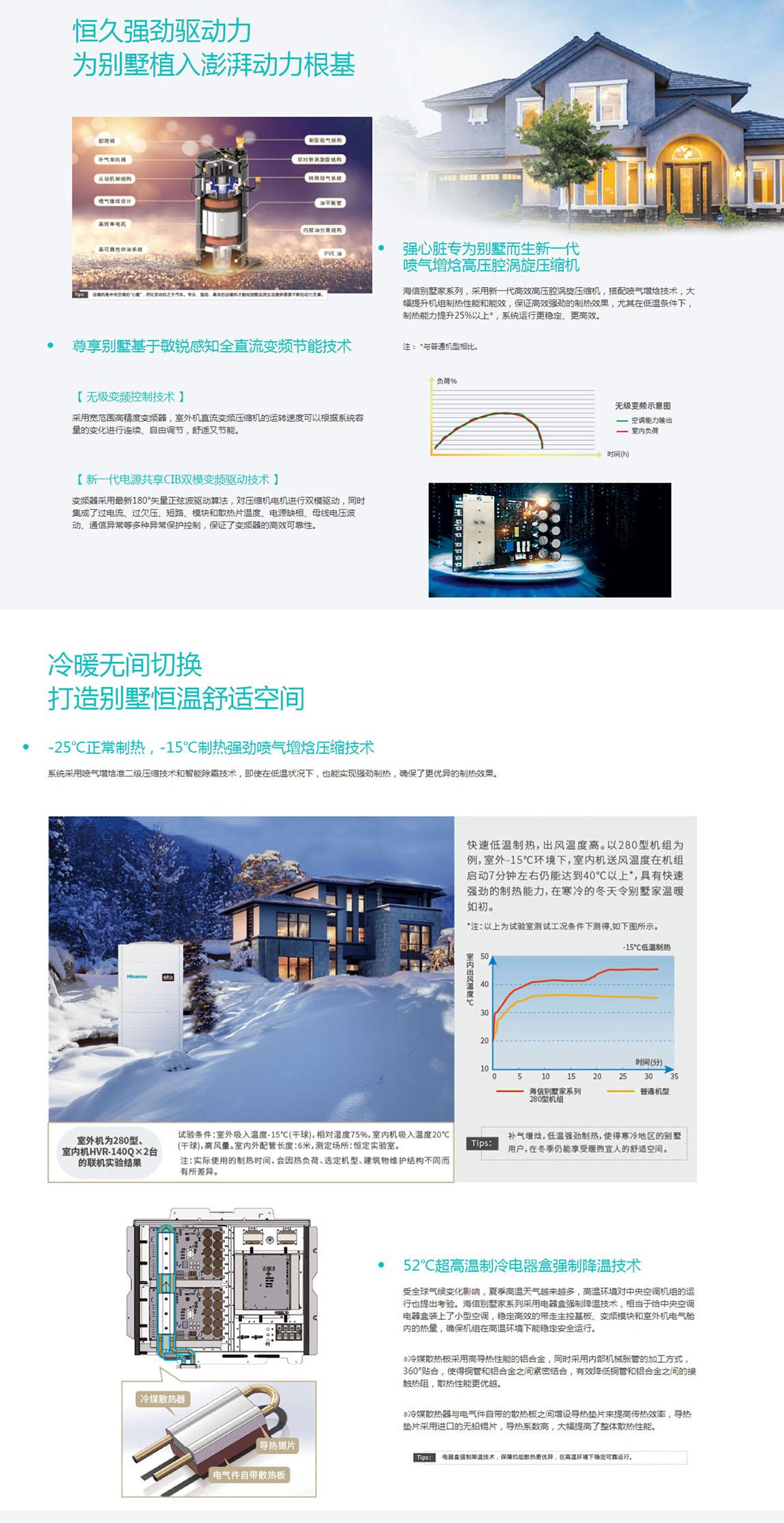 湖南海信家用中央空调公司