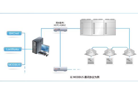 海信空调楼宇控制系统