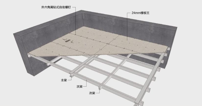 贵州夹芯隔楼板