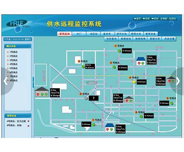供水管网络监控