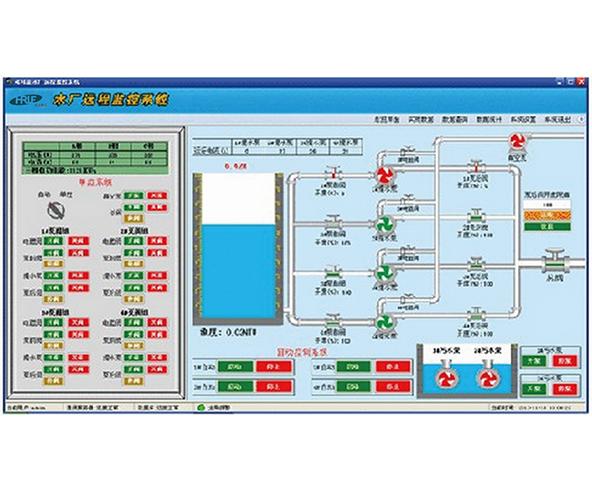 水厂远程网络监控系统