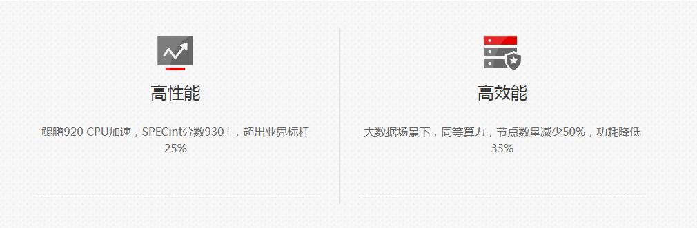 北京华为TaiShan 2280 V2均衡型服务器