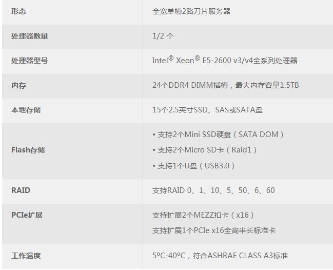 西安华为CH222 V3全宽存储扩展节点